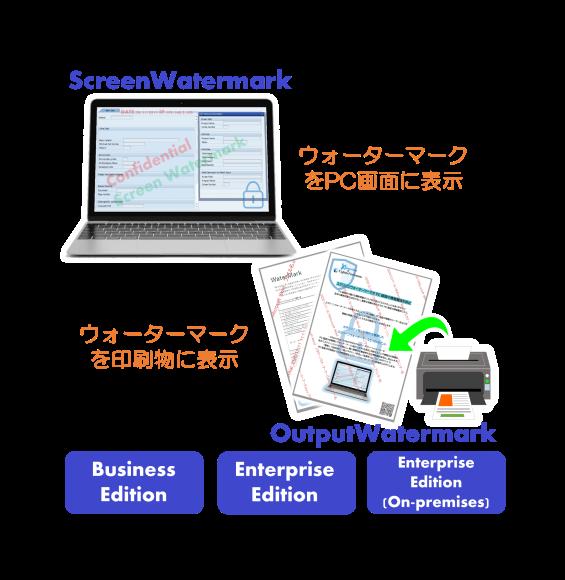 スクリーンウォーターマークとアウトプットウォーターマークの仕様や、各エディションの違いについてご説明します。