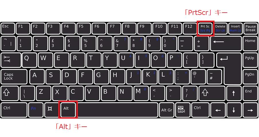 PCの画面のスクリーンショットを撮る時のキーボードの操作