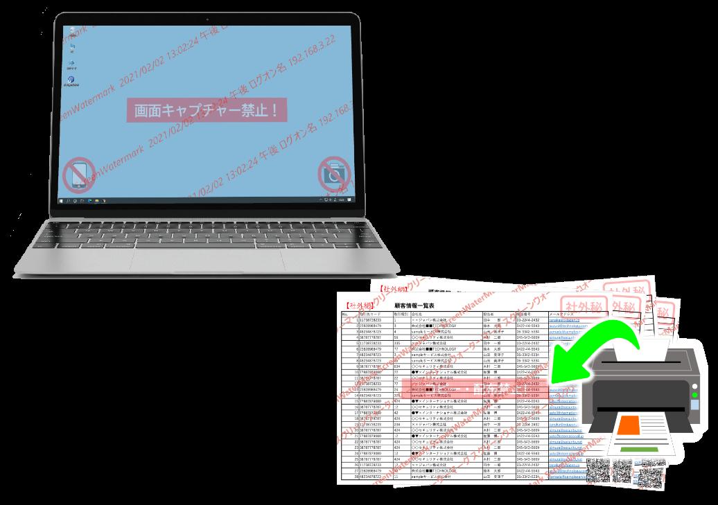 PC画面と印刷物に透かしを表示して、不正な画面キャプチャや持出し、複写、コピーを防止するインテグレーテッドウォーターマーク