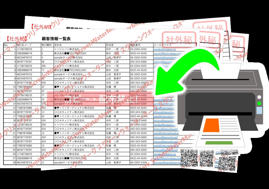 印刷物に透かしを表示して不正な持出や複写、コピーを防止するアウトプットウォーターマーク