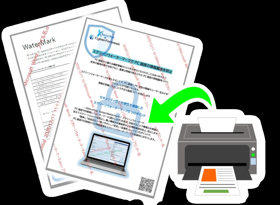 印刷物にも透かしを表示して不正な持出し、複写、コピーを防止するアウトプットウォーターマーク