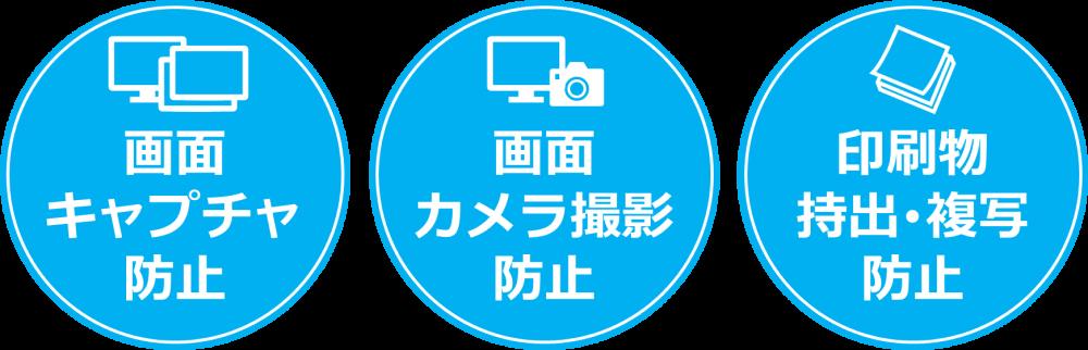 スクリーンウォーターマークで出来ることは、画面キャプチャ防止、画面カメラ撮影防止、印刷物持出し・複写防止