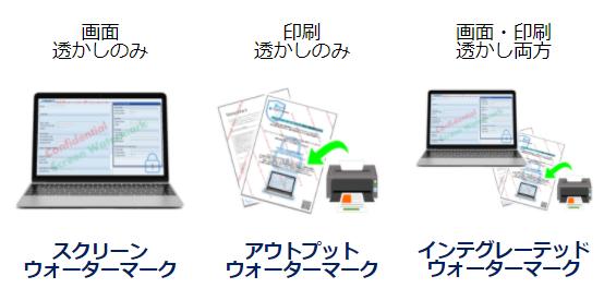 PC画面に電子透かしを表示して画面キャプチャによる情報漏洩を防止するスクリーンウォーターマークと、印刷物に透かしを表示して持出し、コピーを防ぐアウトプットウォーターマークをお選びいただけます